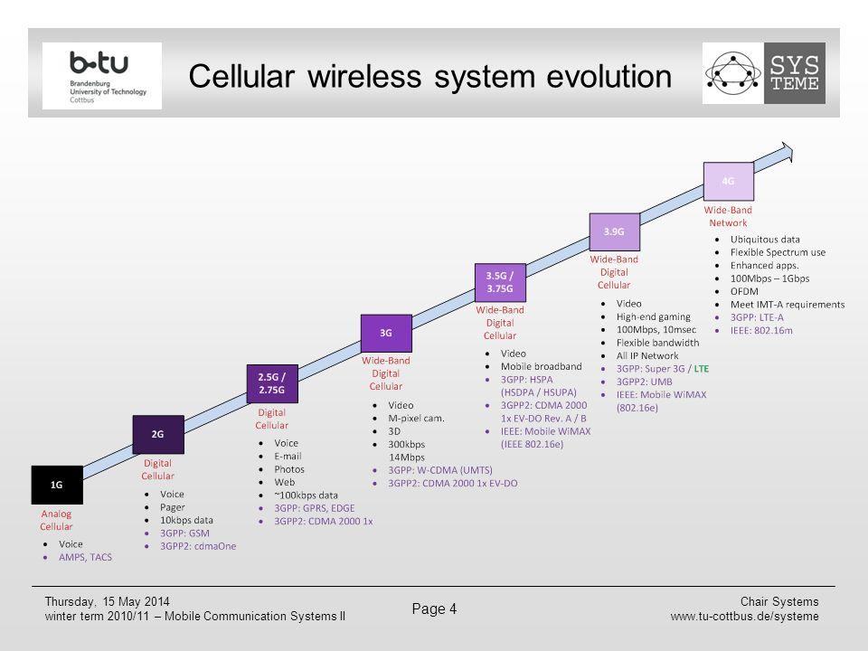 Chair Systems www.tu-cottbus.de/systeme Monday, 20.