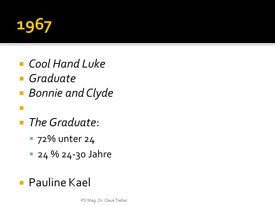 Cool Hand Luke Graduate Bonnie and Clyde The Graduate: 72% unter 24 24 % 24-30 Jahre Pauline Kael PD Mag.