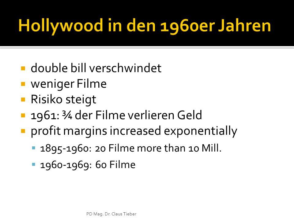 double bill verschwindet weniger Filme Risiko steigt 1961: ¾ der Filme verlieren Geld profit margins increased exponentially 1895-1960: 20 Filme more than 10 Mill.