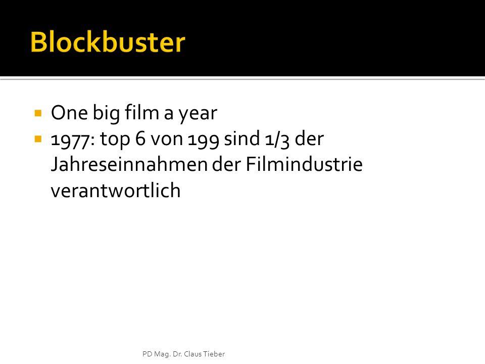 One big film a year 1977: top 6 von 199 sind 1/3 der Jahreseinnahmen der Filmindustrie verantwortlich PD Mag.