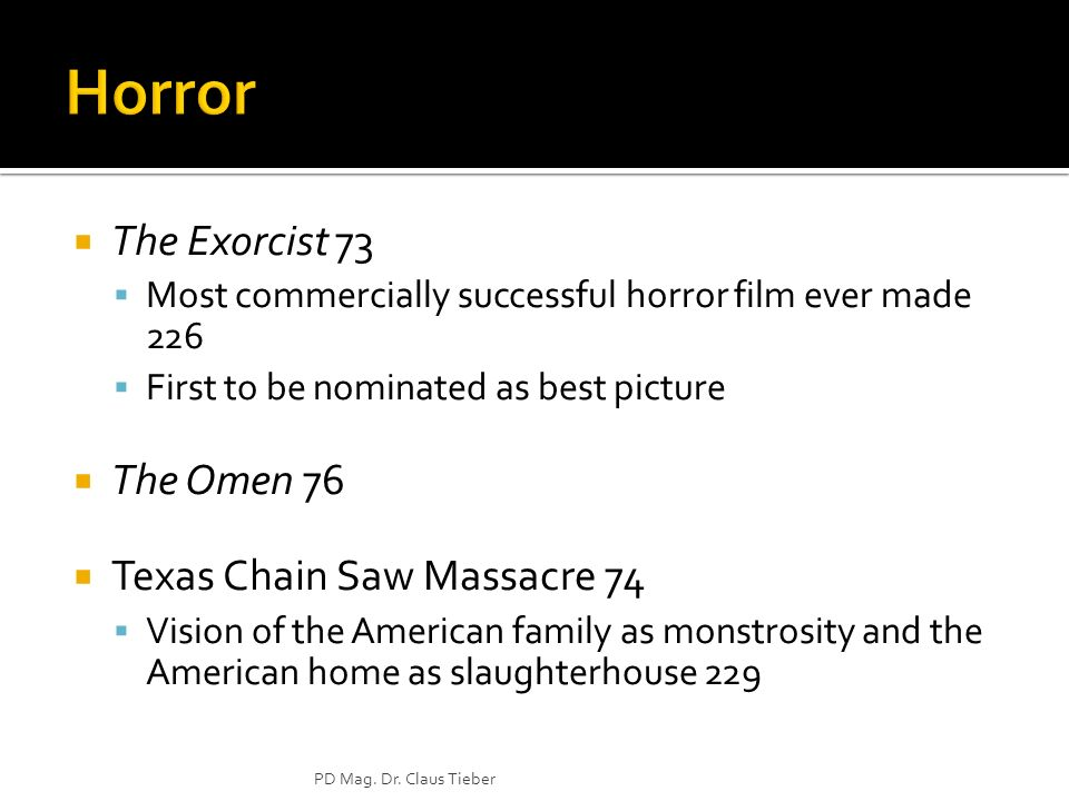 The Exorcist 73 Most commercially successful horror film ever made 226 First to be nominated as best picture The Omen 76 Texas Chain Saw Massacre 74 Vision of the American family as monstrosity and the American home as slaughterhouse 229 PD Mag.