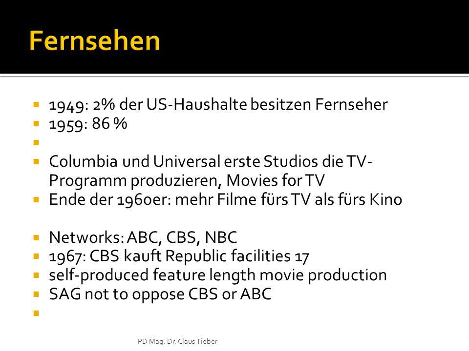 1949: 2% der US-Haushalte besitzen Fernseher 1959: 86 % Columbia und Universal erste Studios die TV- Programm produzieren, Movies for TV Ende der 1960er: mehr Filme fürs TV als fürs Kino Networks: ABC, CBS, NBC 1967: CBS kauft Republic facilities 17 self-produced feature length movie production SAG not to oppose CBS or ABC PD Mag.