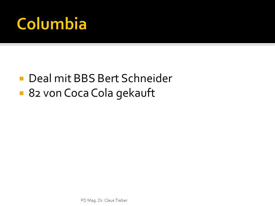 Deal mit BBS Bert Schneider 82 von Coca Cola gekauft PD Mag. Dr. Claus Tieber