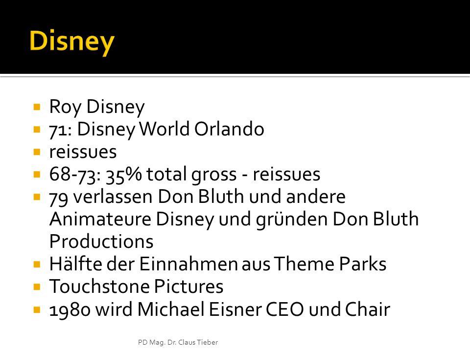 Roy Disney 71: Disney World Orlando reissues 68-73: 35% total gross - reissues 79 verlassen Don Bluth und andere Animateure Disney und gründen Don Bluth Productions Hälfte der Einnahmen aus Theme Parks Touchstone Pictures 1980 wird Michael Eisner CEO und Chair PD Mag.