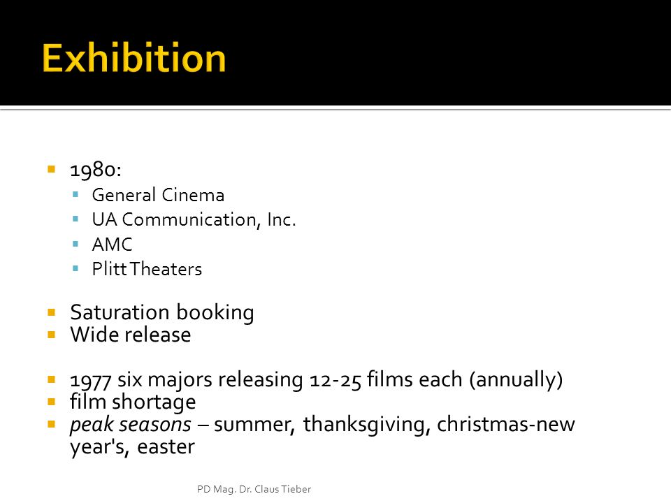 1980: General Cinema UA Communication, Inc. AMC Plitt Theaters Saturation booking Wide release 1977 six majors releasing 12-25 films each (annually) f