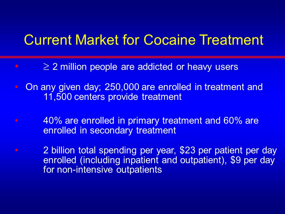 Current Market for Cocaine Treatment 2 million people are addicted or heavy users On any given day; 250,000 are enrolled in treatment and 11,500 cente