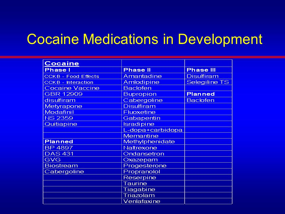 Cocaine Medications in Development