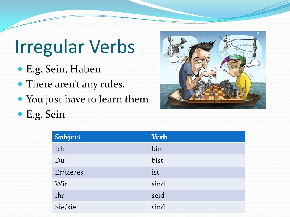 Irregular Verbs E.g. Sein, Haben There arent any rules. You just have to learn them. E.g. Sein SubjectVerb Ichbin Dubist Er/sie/esist Wirsind Ihrseid