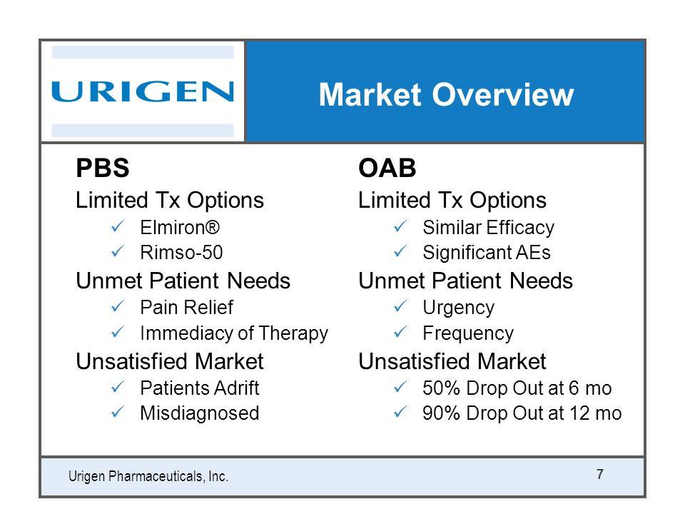Urigen Pharmaceuticals, Inc.