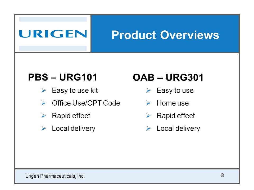 Urigen Pharmaceuticals, Inc. 8 Product Overviews PBS – URG101 Easy to use kit Office Use/CPT Code Rapid effect Local delivery OAB – URG301 Easy to use