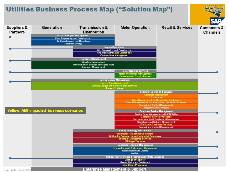 © SAP 2008 / Shaffer 10/08 – EAM & AMI Perfect Together / Page 17 Utilities Business Process Map (Solution Map) Suppliers & Partners Customers & Chann