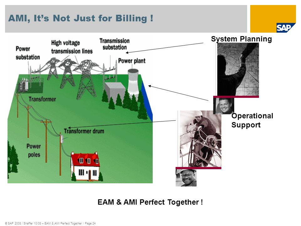 © SAP 2008 / Shaffer 10/08 – EAM & AMI Perfect Together / Page 24 System Planning Operational Support AMI, Its Not Just for Billing ! EAM & AMI Perfec