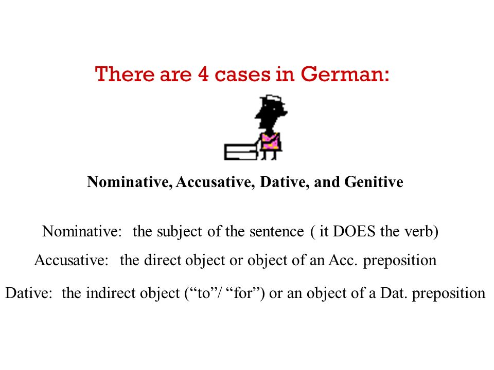 What is a case. A case is how a noun, noun phrase, or pronoun is used in a sentence.