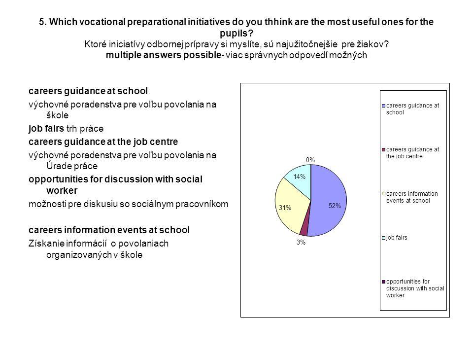5. Which vocational preparational initiatives do you thhink are the most useful ones for the pupils? Ktoré iniciatívy odbornej prípravy si myslíte, sú