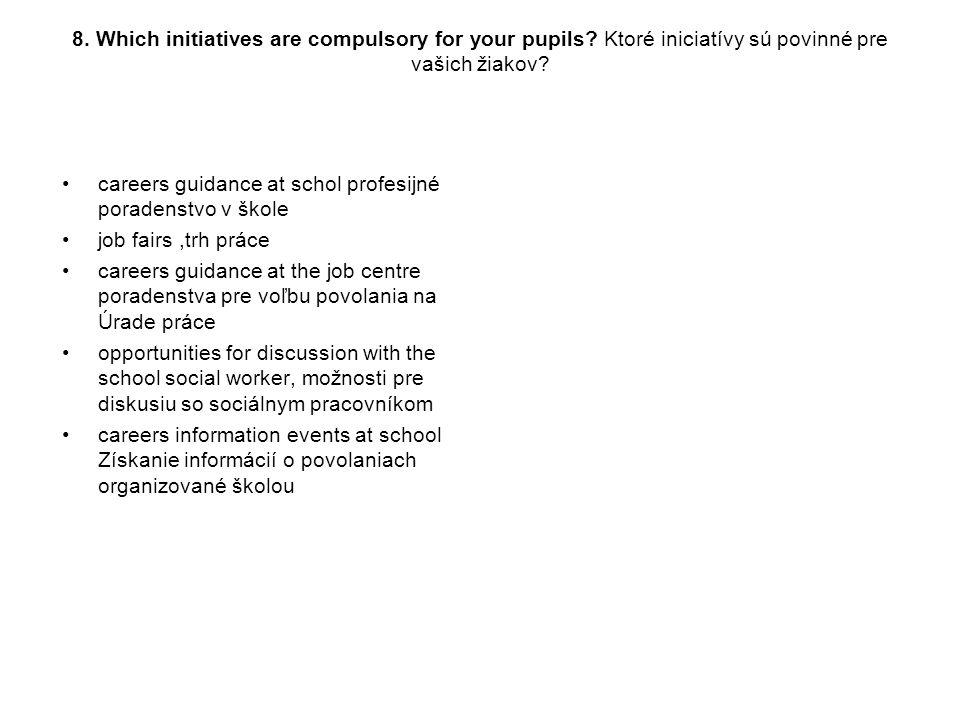 8. Which initiatives are compulsory for your pupils? Ktoré iniciatívy sú povinné pre vašich žiakov? careers guidance at schol profesijné poradenstvo v