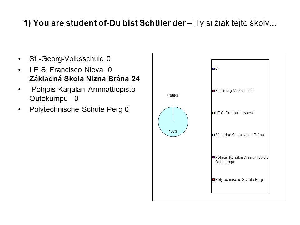 1) You are student of-Du bist Schüler der – Ty si žiak tejto školy... St.-Georg-Volksschule 0 I.E.S. Francisco Nieva 0 Základná Skola Nizna Brána 24 P