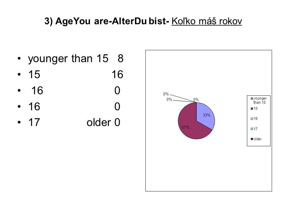 3) AgeYou are-AlterDu bist- Koľko máš rokov younger than 15 8 15 16 16 0 17 older 0
