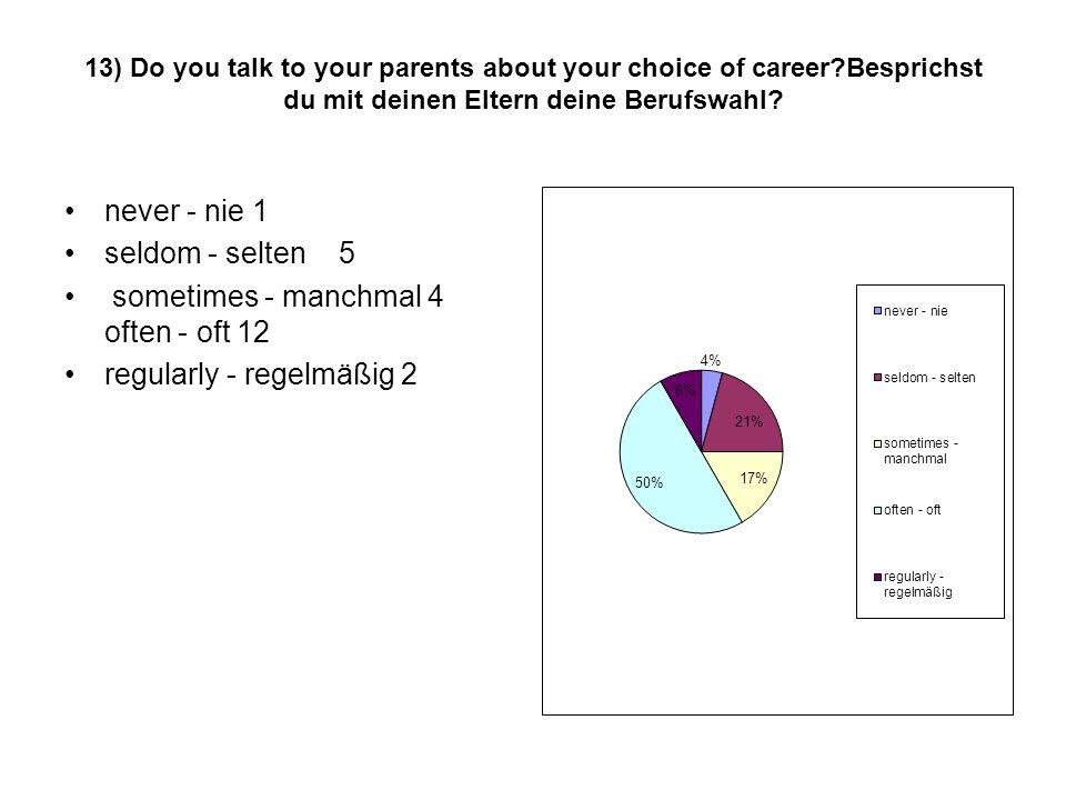 13) Do you talk to your parents about your choice of career?Besprichst du mit deinen Eltern deine Berufswahl? never - nie 1 seldom - selten 5 sometime