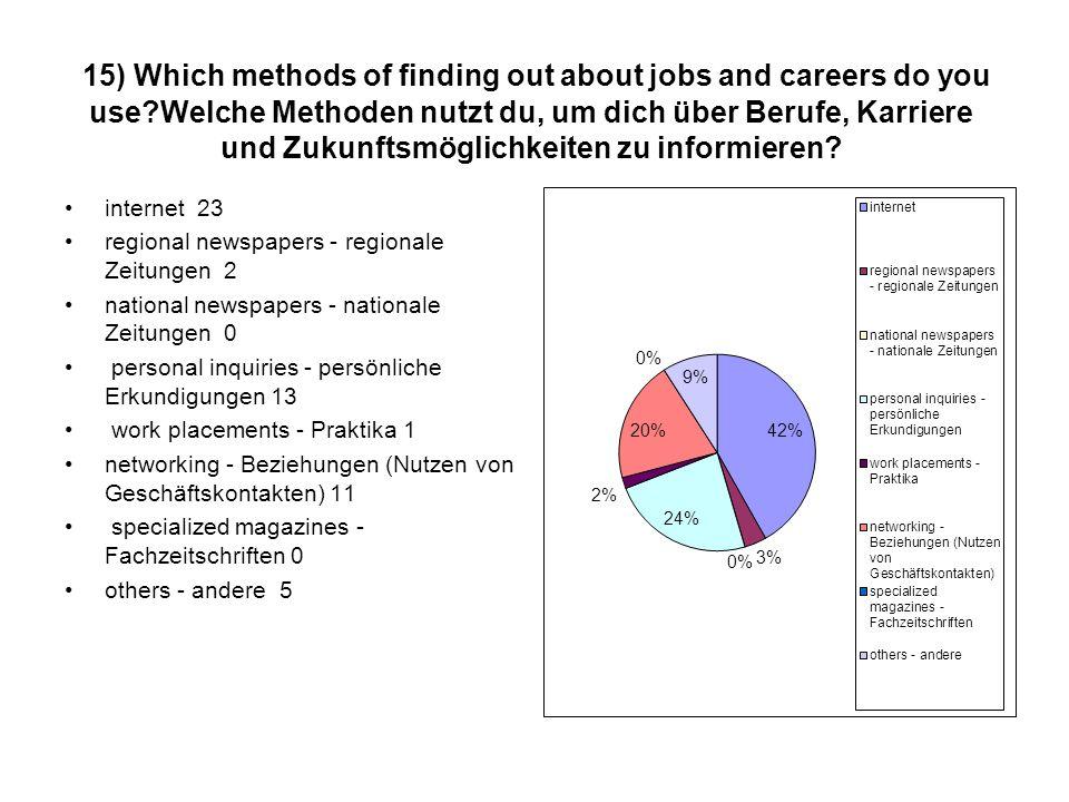 15) Which methods of finding out about jobs and careers do you use?Welche Methoden nutzt du, um dich über Berufe, Karriere und Zukunftsmöglichkeiten z