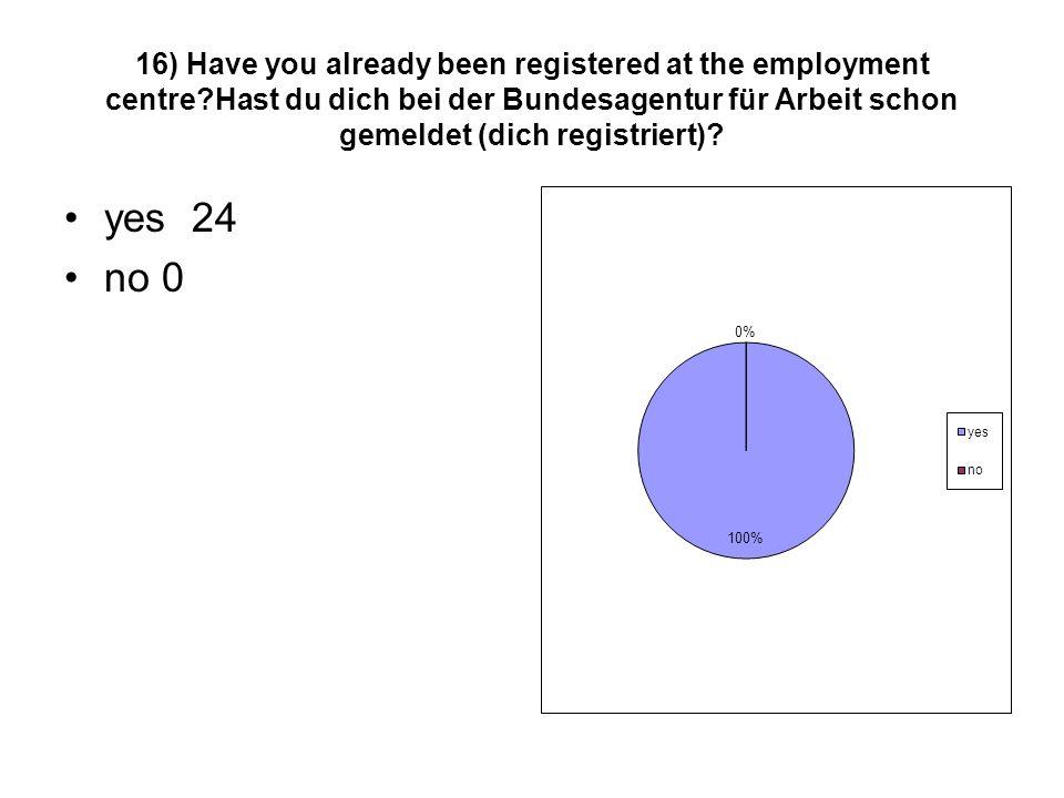 16) Have you already been registered at the employment centre?Hast du dich bei der Bundesagentur für Arbeit schon gemeldet (dich registriert)? yes 24