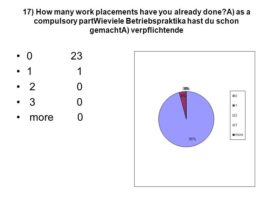 17) How many work placements have you already done?A) as a compulsory partWieviele Betriebspraktika hast du schon gemachtA) verpflichtende 0 23 1 2 0