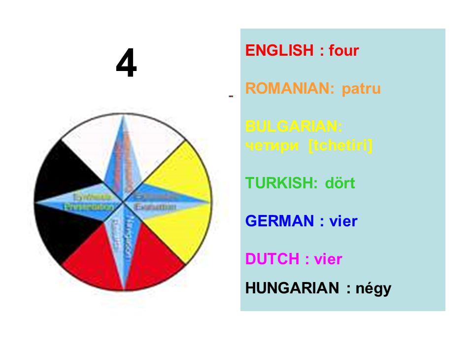 ENGLISH : four ROMANIAN: patru BULGARIAN: четири [tchetiri] TURKISH: dört GERMAN : vier DUTCH : vier HUNGARIAN : négy 4