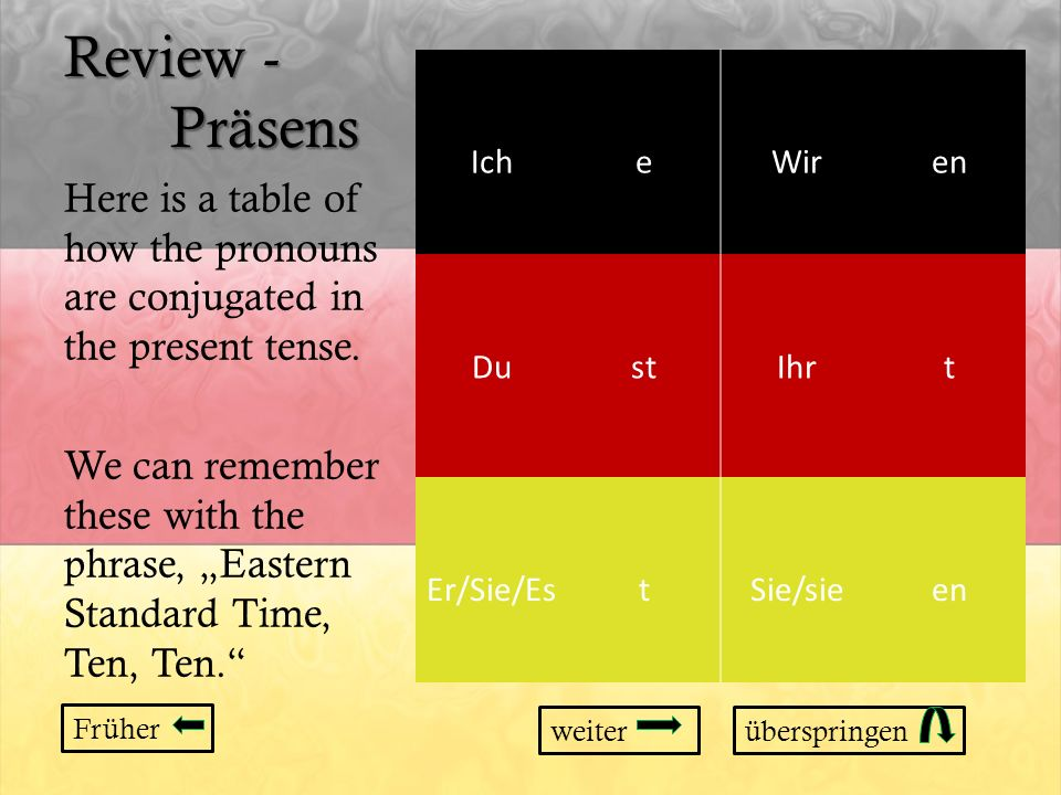 Review - Präsens IcheWiren DustIhrt Er/Sie/EstSie/sieen Here is a table of how the pronouns are conjugated in the present tense. We can remember these