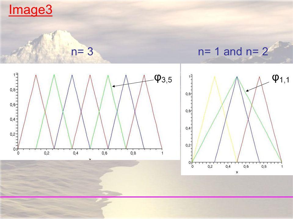 Bild3 Image3 n= 3n= 1 and n= 2 φ 1,1 φ 3,5