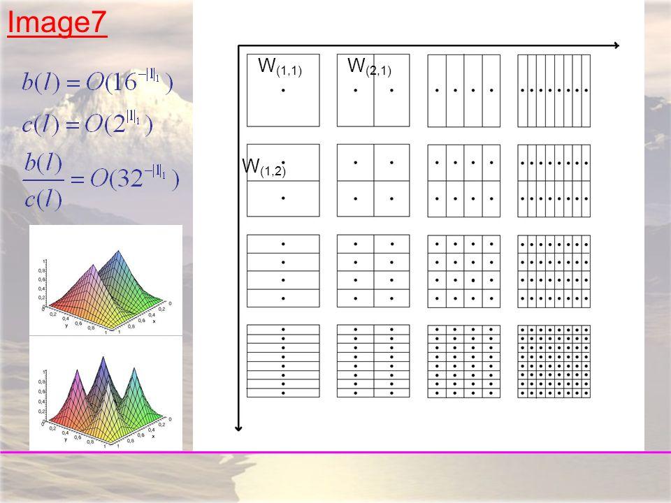 Image7 W (1,1) W (2,1) W (1,2)