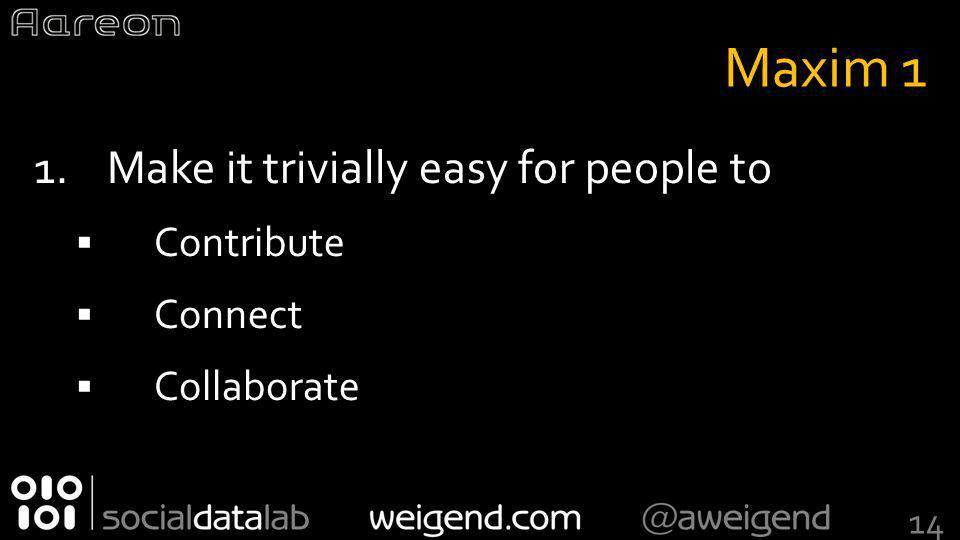 Maxim 1 1. Make it trivially easy for people to Contribute Connect Collaborate 14