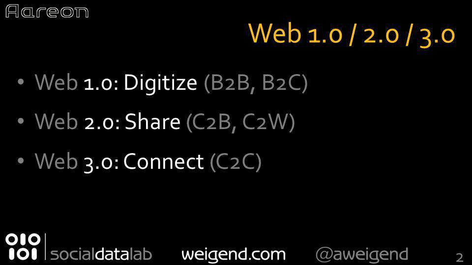 Web 1.0 / 2.0 / 3.o Web 1.0: Digitize (B2B, B2C) Web 2.0: Share (C2B, C2W) Web 3.o: Connect (C2C) 2