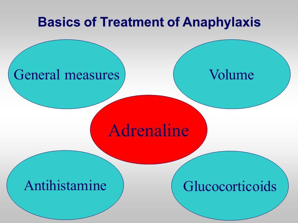 General measures Adrenaline Volume Basics of Treatment of Anaphylaxis Antihistamine Glucocorticoids
