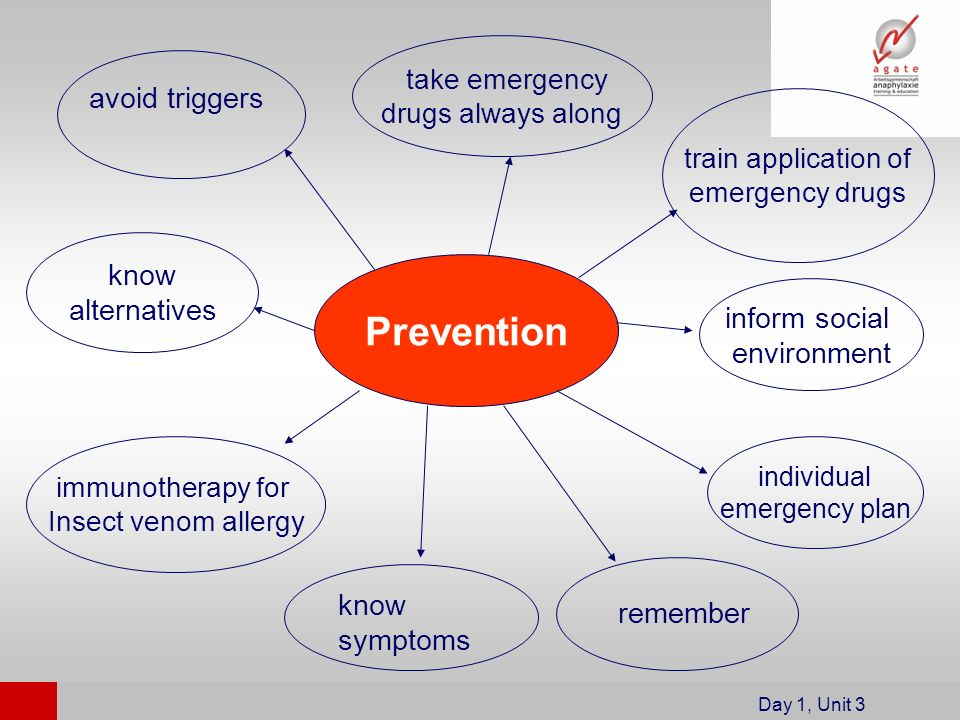 Prevention avoid triggers know alternatives immunotherapy for Insect venom allergy take emergency drugs always along train application of emergency dr