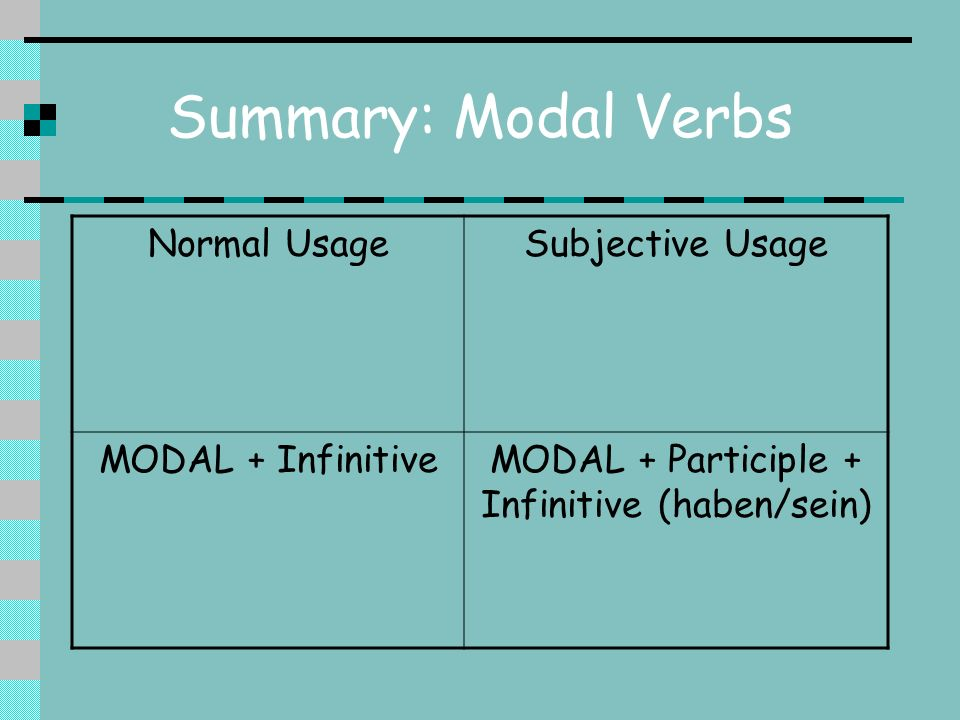Summary: Modal Verbs Normal UsageSubjective Usage MODAL + InfinitiveMODAL + Participle + Infinitive (haben/sein)