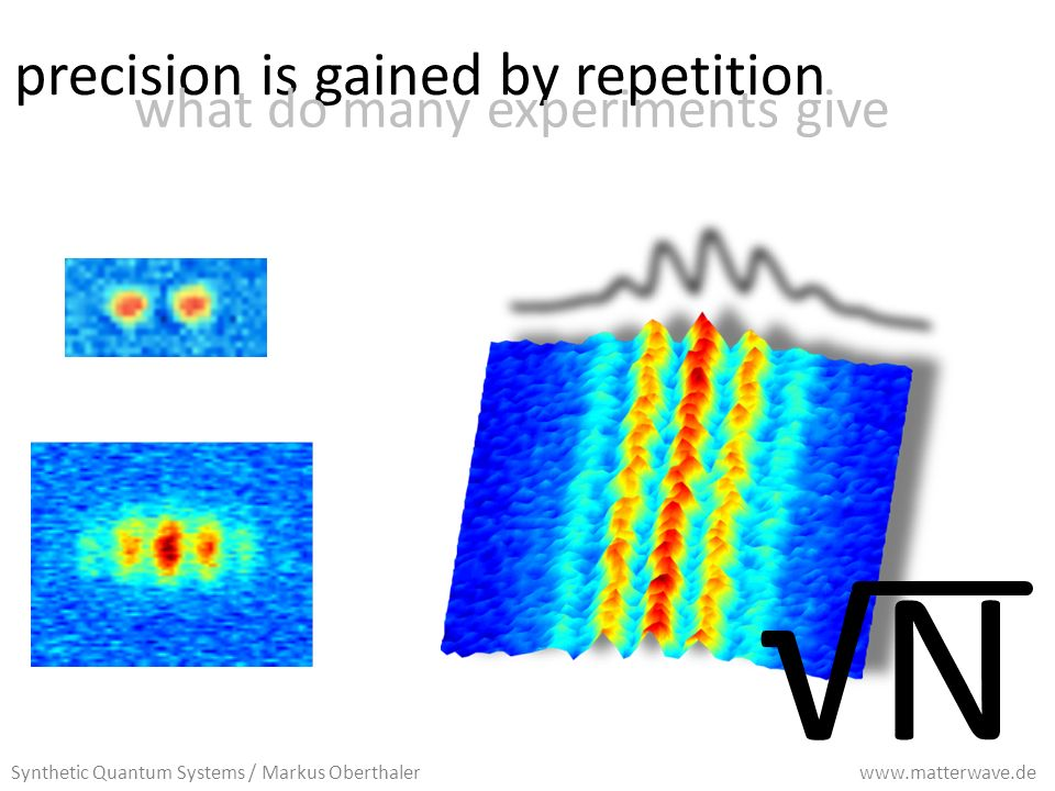 precision is gained by repetition what do many experiments give N Synthetic Quantum Systems / Markus Oberthaler www.matterwave.de