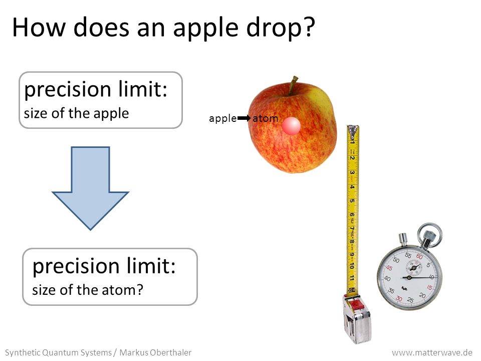 apple atom precision limit: size of the apple precision limit: size of the atom.