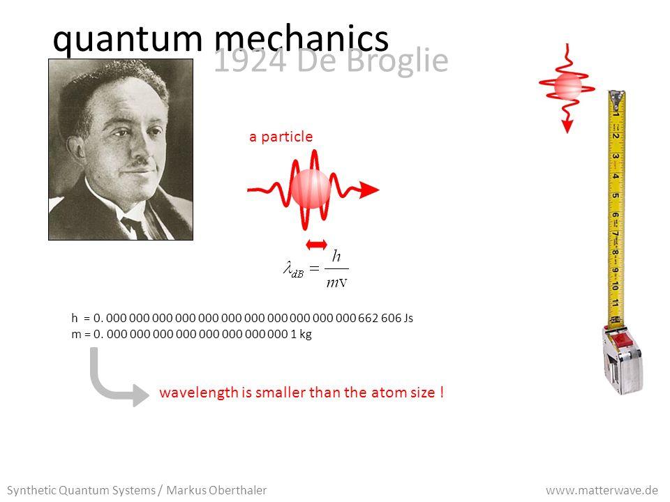 quantum mechanics 1924 De Broglie a particle h = 0. 000 000 000 000 000 000 000 000 000 000 000 662 606 Js m = 0. 000 000 000 000 000 000 000 000 1 kg