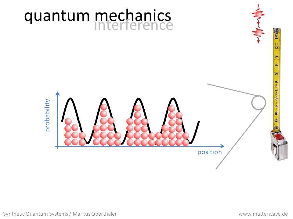 quantum mechanics interference position probability Synthetic Quantum Systems / Markus Oberthaler www.matterwave.de