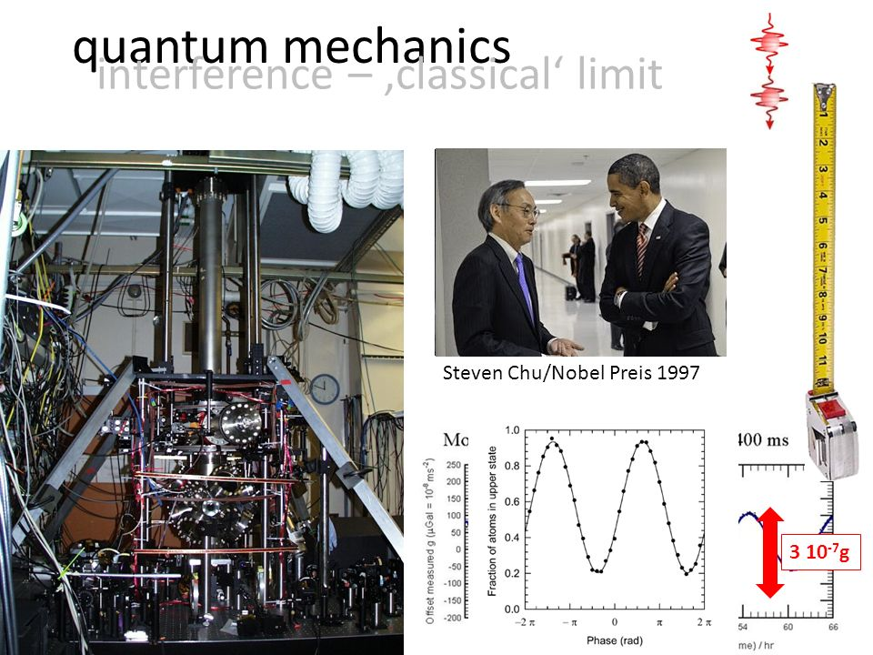 Steven Chu/Nobel Preis 1997 quantum mechanics interference – classical limit 3 10 -7 g