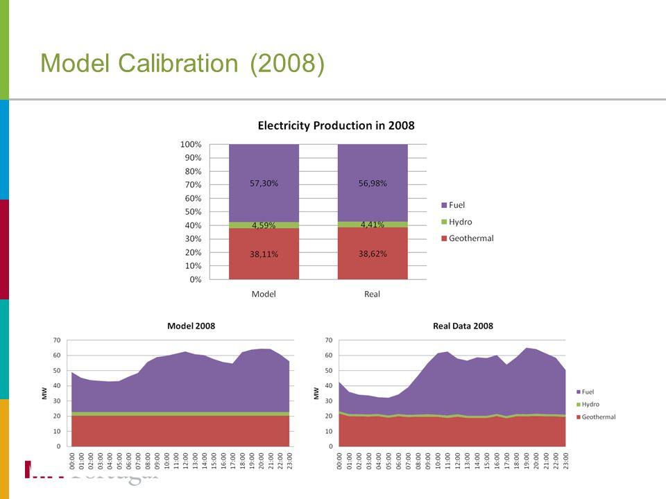 Model Calibration (2008)