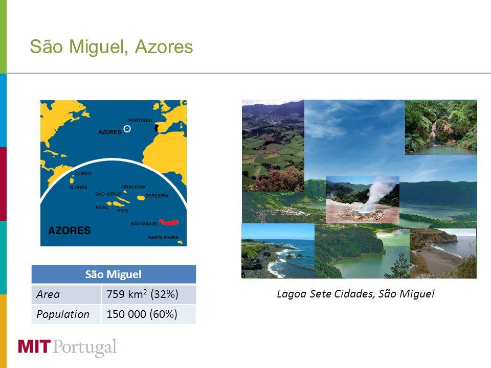 São Miguel, Azores Lagoa Sete Cidades, São Miguel São Miguel Area759 km 2 (32%) Population150 000 (60%)
