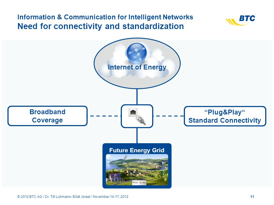 Information & Communication for Intelligent Networks Need for connectivity and standardization 11© 2012 BTC AG / Dr.