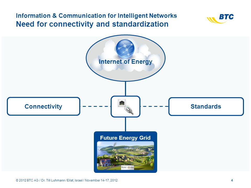 Information & Communication for Intelligent Networks Need for connectivity and standardization 4© 2012 BTC AG / Dr.