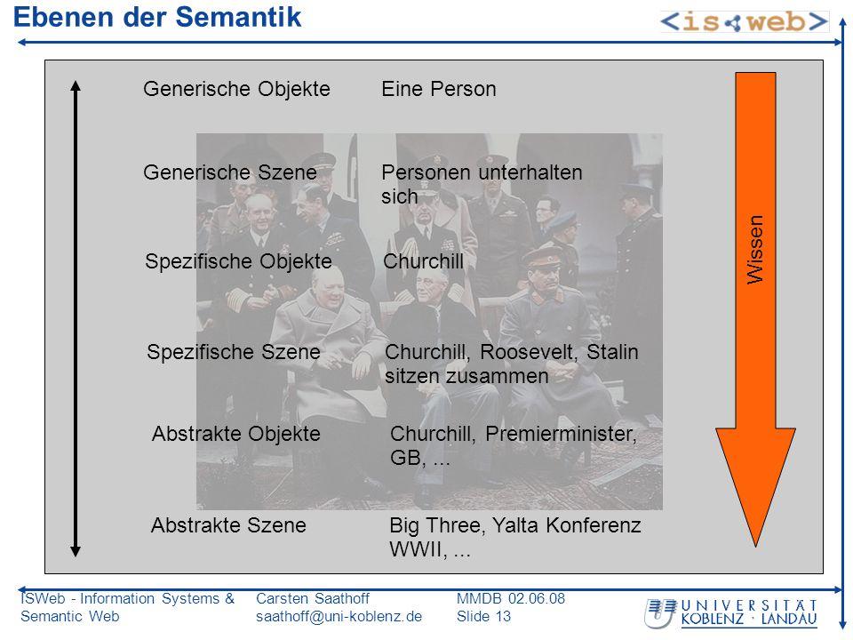 ISWeb - Information Systems & Semantic Web Carsten Saathoff saathoff@uni-koblenz.de MMDB 02.06.08 Slide 13 Ebenen der Semantik Generische Objekte Gene