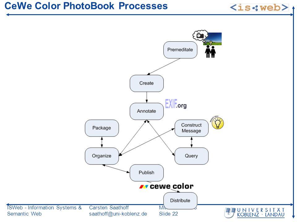 ISWeb - Information Systems & Semantic Web Carsten Saathoff saathoff@uni-koblenz.de MMDB 02.06.08 Slide 22 CeWe Color PhotoBook Processes