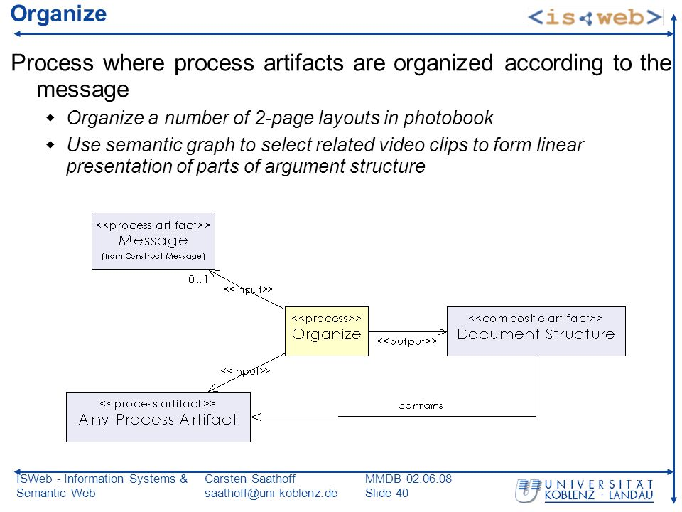 ISWeb - Information Systems & Semantic Web Carsten Saathoff saathoff@uni-koblenz.de MMDB 02.06.08 Slide 40 Organize Process where process artifacts are organized according to the message Organize a number of 2-page layouts in photobook Use semantic graph to select related video clips to form linear presentation of parts of argument structure