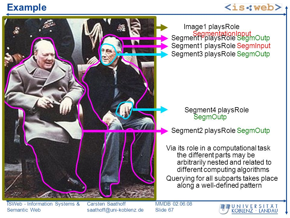 ISWeb - Information Systems & Semantic Web Carsten Saathoff saathoff@uni-koblenz.de MMDB 02.06.08 Slide 67 Example Image1 playsRole SegmentationInput Segment2 playsRole SegmOutp Segment4 playsRole SegmOutp Segment1 playsRole SegmOutp Segment3 playsRole SegmOutp Segment1 playsRole SegmInput Via its role in a computational task the different parts may be arbitrarily nested and related to different computing algorithms Querying for all subparts takes place along a well-defined pattern