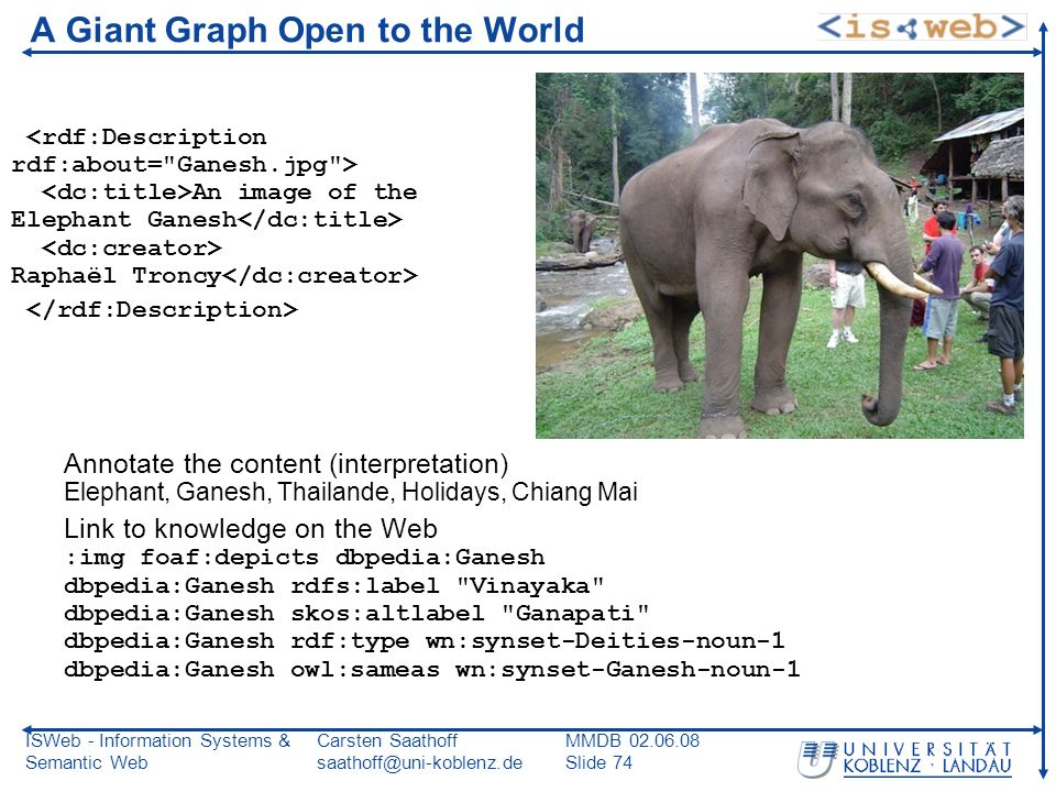 ISWeb - Information Systems & Semantic Web Carsten Saathoff saathoff@uni-koblenz.de MMDB 02.06.08 Slide 74 A Giant Graph Open to the World Annotate the content (interpretation) Elephant, Ganesh, Thailande, Holidays, Chiang Mai Link to knowledge on the Web :img foaf:depicts dbpedia:Ganesh dbpedia:Ganesh rdfs:label Vinayaka dbpedia:Ganesh skos:altlabel Ganapati dbpedia:Ganesh rdf:type wn:synset-Deities-noun-1 dbpedia:Ganesh owl:sameas wn:synset-Ganesh-noun-1 An image of the Elephant Ganesh Raphaël Troncy