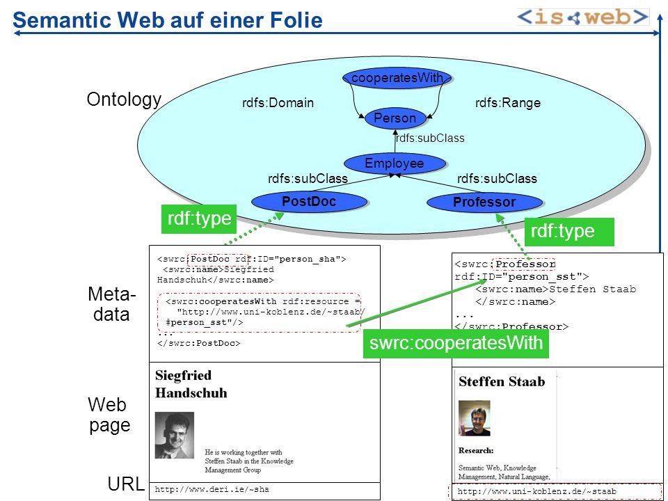 ISWeb - Information Systems & Semantic Web Carsten Saathoff saathoff@uni-koblenz.de MMDB 02.06.08 Slide 8 Semantic Web auf einer Folie Employee PostDo
