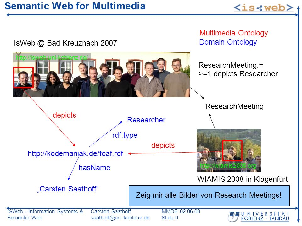 ISWeb - Information Systems & Semantic Web Carsten Saathoff saathoff@uni-koblenz.de MMDB 02.06.08 Slide 9 Semantic Web for Multimedia IsWeb @ Bad Kreuznach 2007 WIAMIS 2008 in Klagenfurt Multimedia Ontology http://kodemaniak.de/foaf.rdf depicts Carsten Saathoff Domain Ontology hasName rdf:type Researcher ResearchMeeting:= >=1 depicts.Researcher ResearchMeeting Zeig mir alle Bilder von Research Meetings.